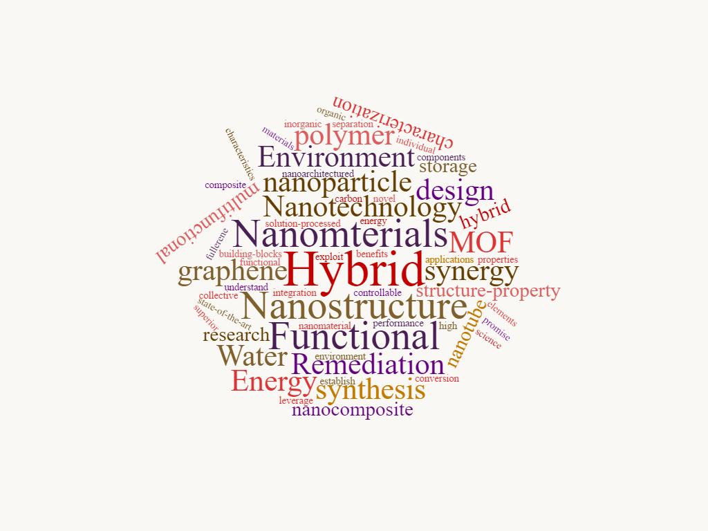 wordcloud_theme_1