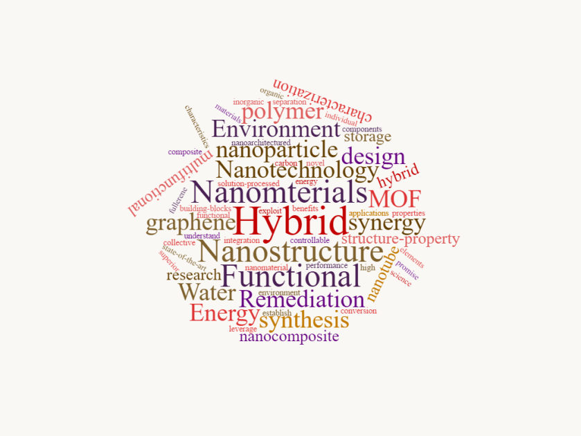 wordcloud_theme_1